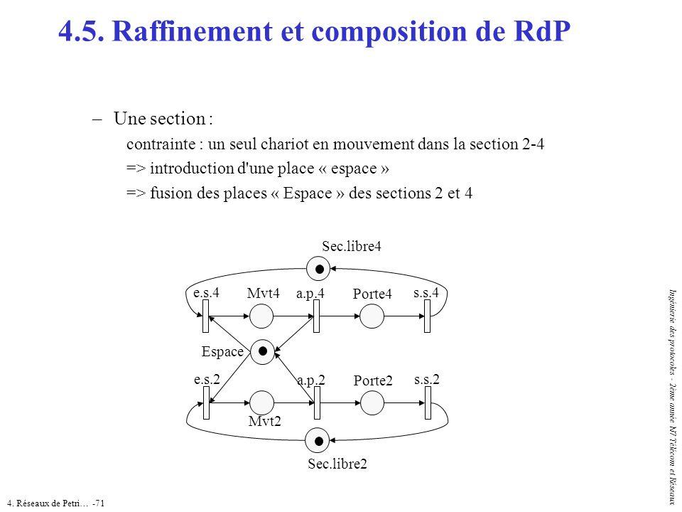 4. Réseaux de Petri… -71 Ingénierie des protocoles - 2ème année N7 Télécom et Réseaux 4.5. Raffinement et composition de RdP –Une section : contrainte