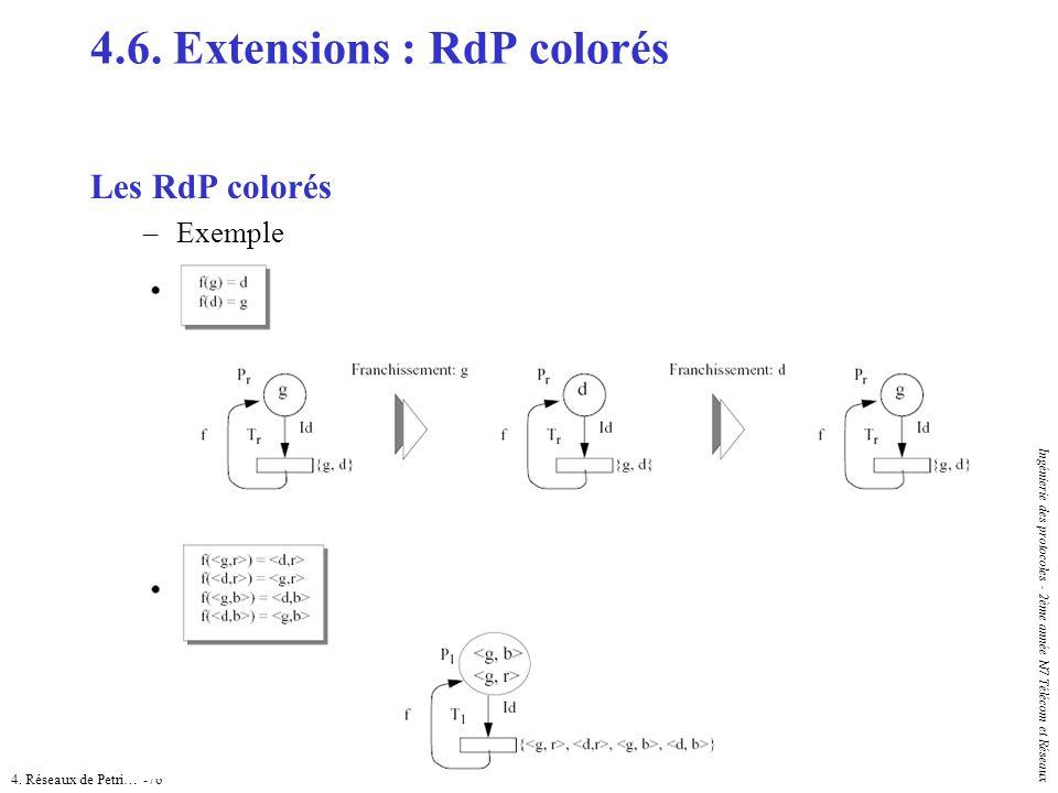 4. Réseaux de Petri… -76 Ingénierie des protocoles - 2ème année N7 Télécom et Réseaux 4.6. Extensions : RdP colorés Les RdP colorés –Exemple