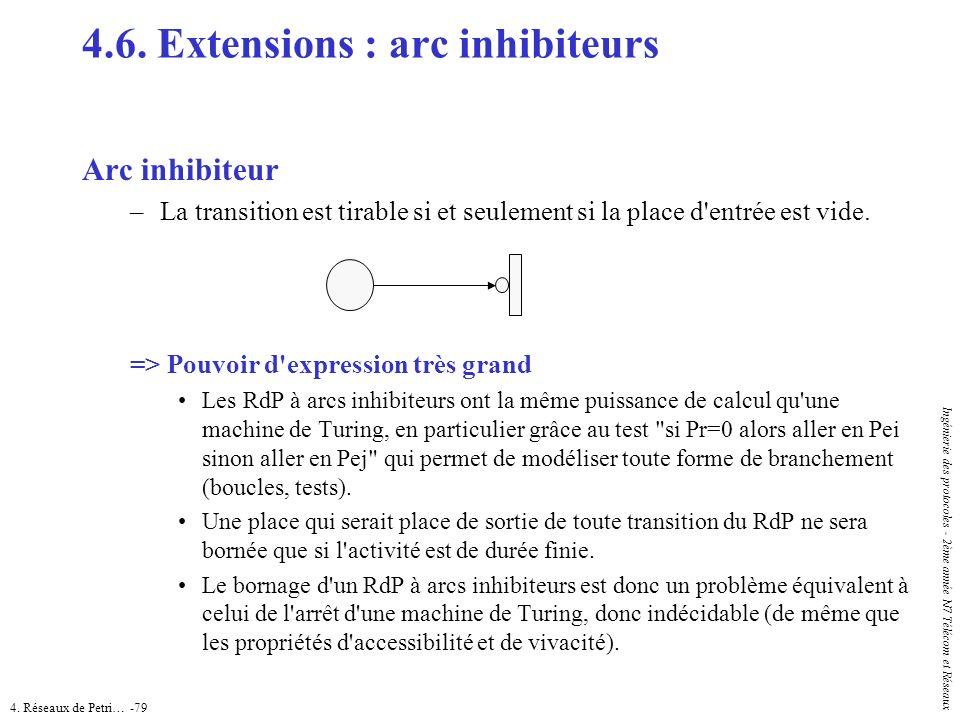 4. Réseaux de Petri… -79 Ingénierie des protocoles - 2ème année N7 Télécom et Réseaux 4.6. Extensions : arc inhibiteurs Arc inhibiteur –La transition