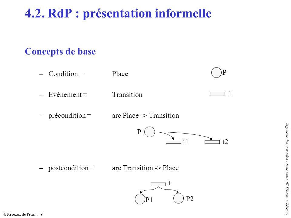 4. Réseaux de Petri… -9 Ingénierie des protocoles - 2ème année N7 Télécom et Réseaux Concepts de base –Condition = Place –Evénement = Transition –préc