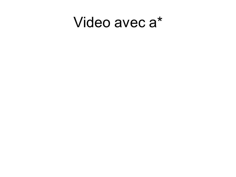 Video avec a*