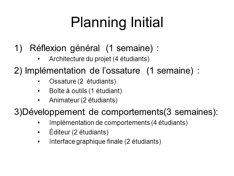 Planning Initial 1)Réflexion général (1 semaine) : Architecture du projet (4 étudiants) 2) Implémentation de lossature (1 semaine) : Ossature (2 étudiants) Boîte à outils (1 étudiant) Animateur (2 étudiants) 3)Développement de comportements(3 semaines): Implémentation de comportements (4 étudiants) Éditeur (2 étudiants) Interface graphique finale (2 étudiants)