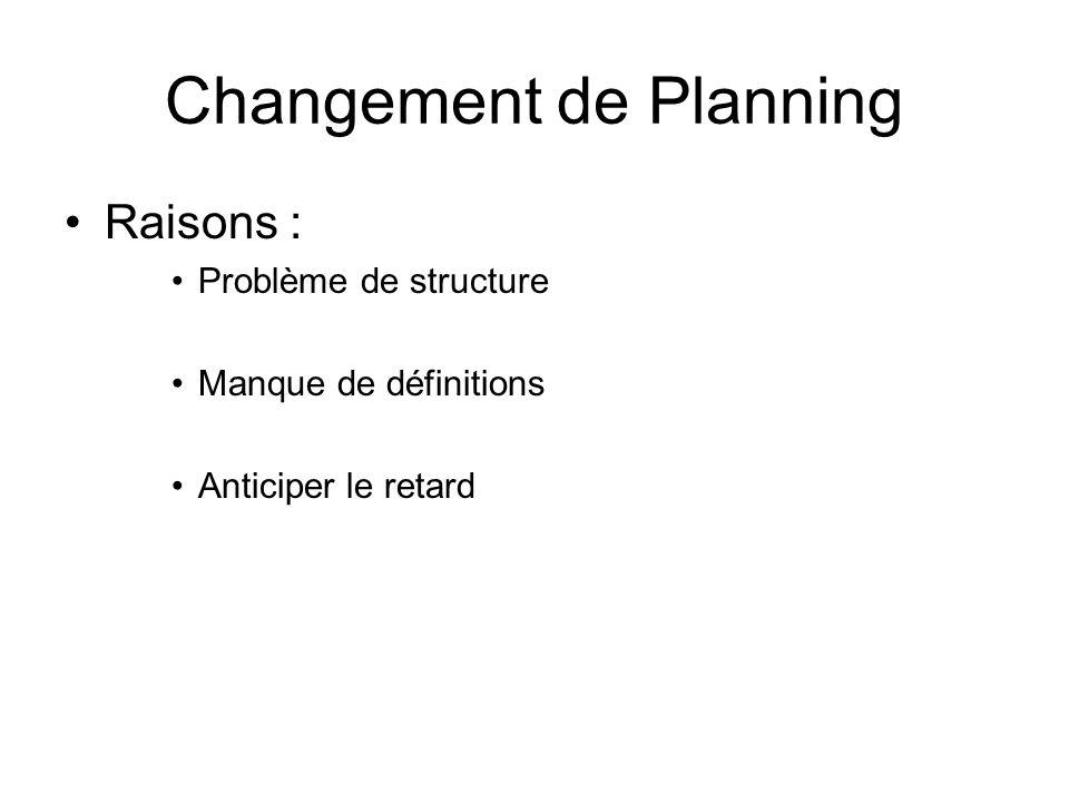 Changement de Planning Raisons : Problème de structure Manque de définitions Anticiper le retard