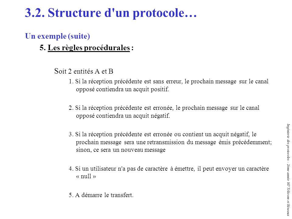 Ingénierie des protocoles - 2ème année N7 Télécom et Réseaux 3.2. Structure d'un protocole… Un exemple (suite) 5. Les règles procédurales : S oit 2 en