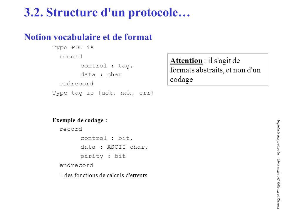 Ingénierie des protocoles - 2ème année N7 Télécom et Réseaux 3.2. Structure d'un protocole… Notion vocabulaire et de format Type PDU is record control