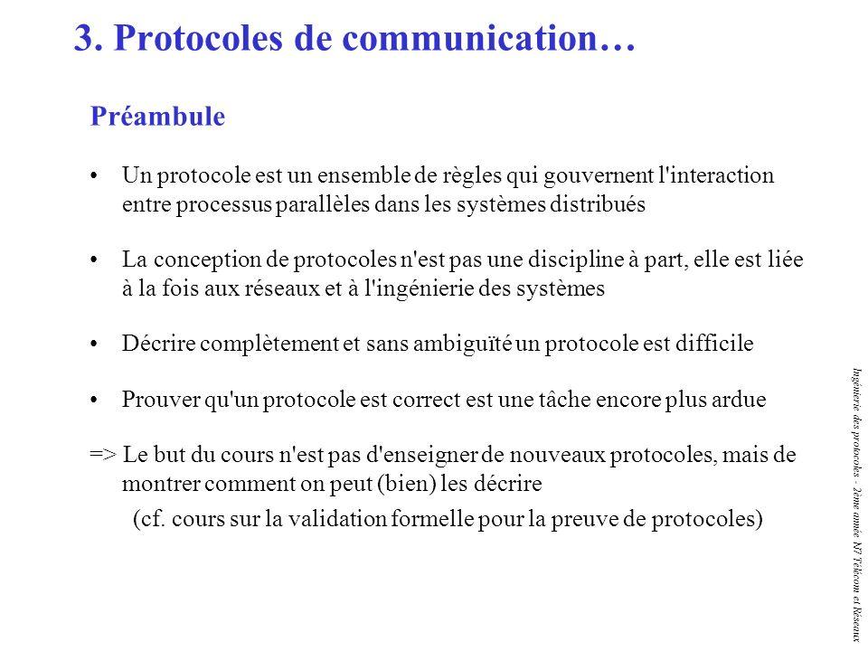Ingénierie des protocoles - 2ème année N7 Télécom et Réseaux Préambule Un protocole est un ensemble de règles qui gouvernent l'interaction entre proce