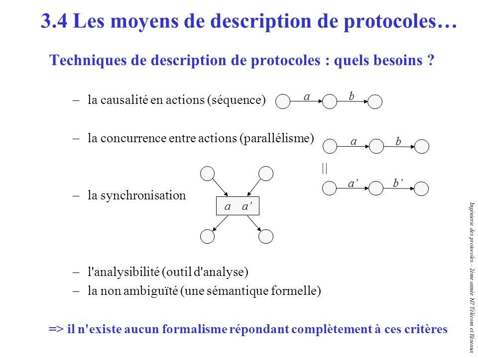 Ingénierie des protocoles - 2ème année N7 Télécom et Réseaux Techniques de description de protocoles : quels besoins ? –la causalité en actions (séque