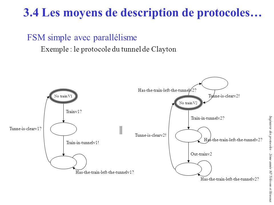 Ingénierie des protocoles - 2ème année N7 Télécom et Réseaux FSM simple avec parallélisme Exemple : le protocole du tunnel de Clayton 3.4 Les moyens d