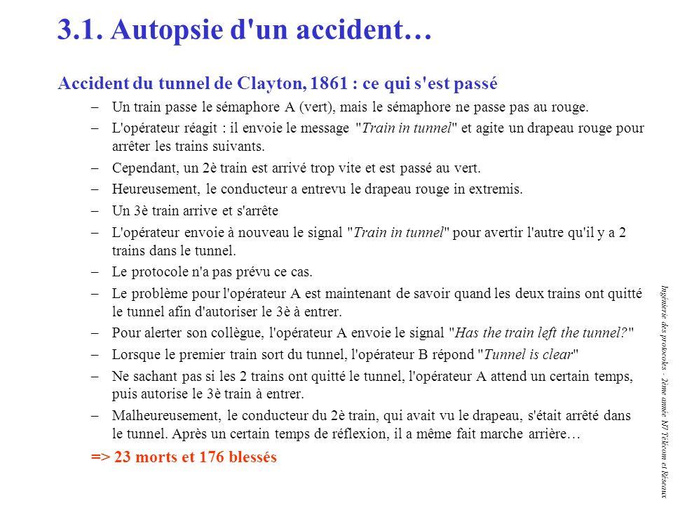 Ingénierie des protocoles - 2ème année N7 Télécom et Réseaux 3.1. Autopsie d'un accident… Accident du tunnel de Clayton, 1861 : ce qui s'est passé –Un