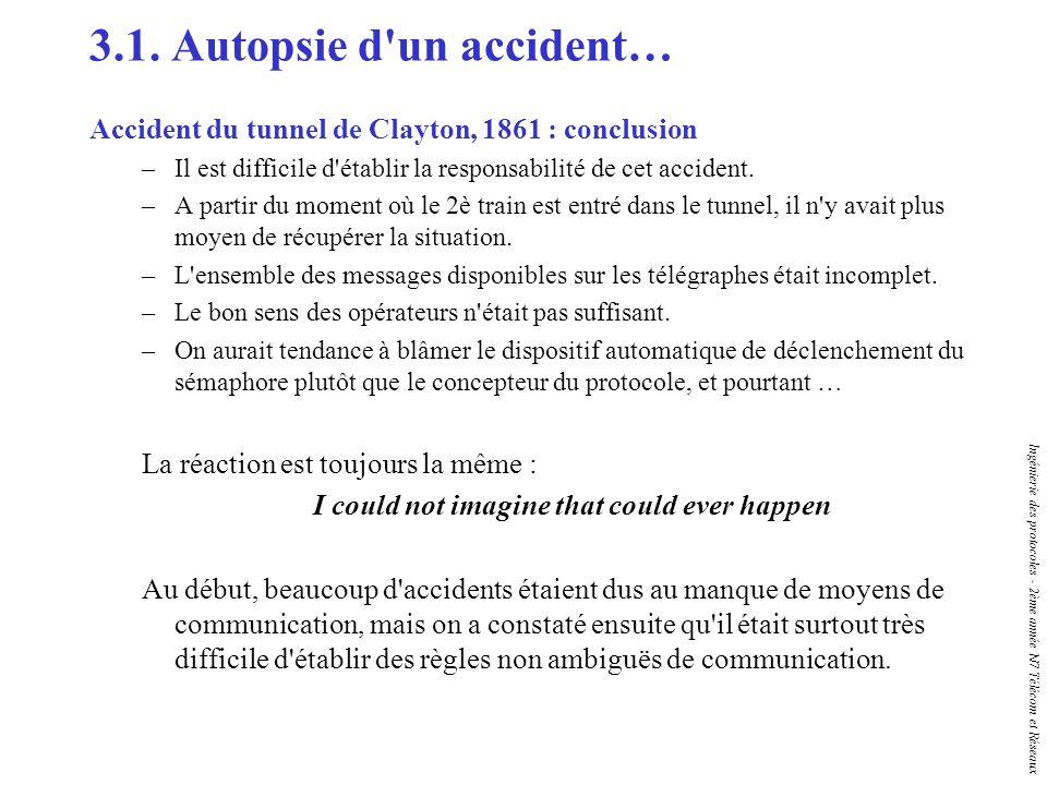 Ingénierie des protocoles - 2ème année N7 Télécom et Réseaux 3.1. Autopsie d'un accident… Accident du tunnel de Clayton, 1861 : conclusion –Il est dif
