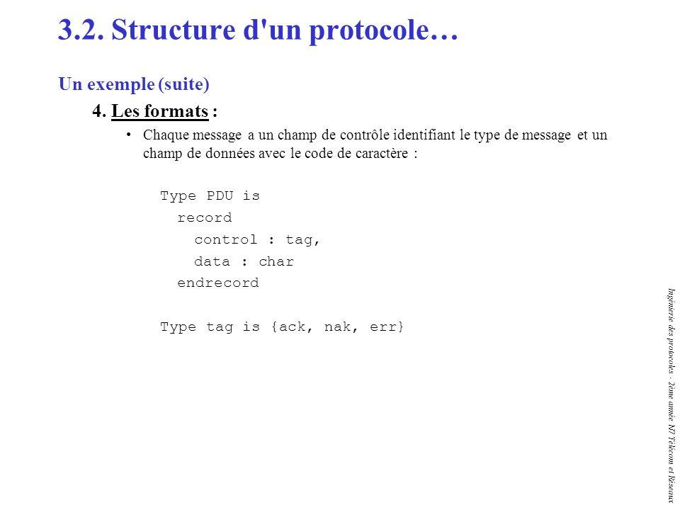 Ingénierie des protocoles - 2ème année N7 Télécom et Réseaux 3.2. Structure d'un protocole… Un exemple (suite) 4. Les formats : Chaque message a un ch