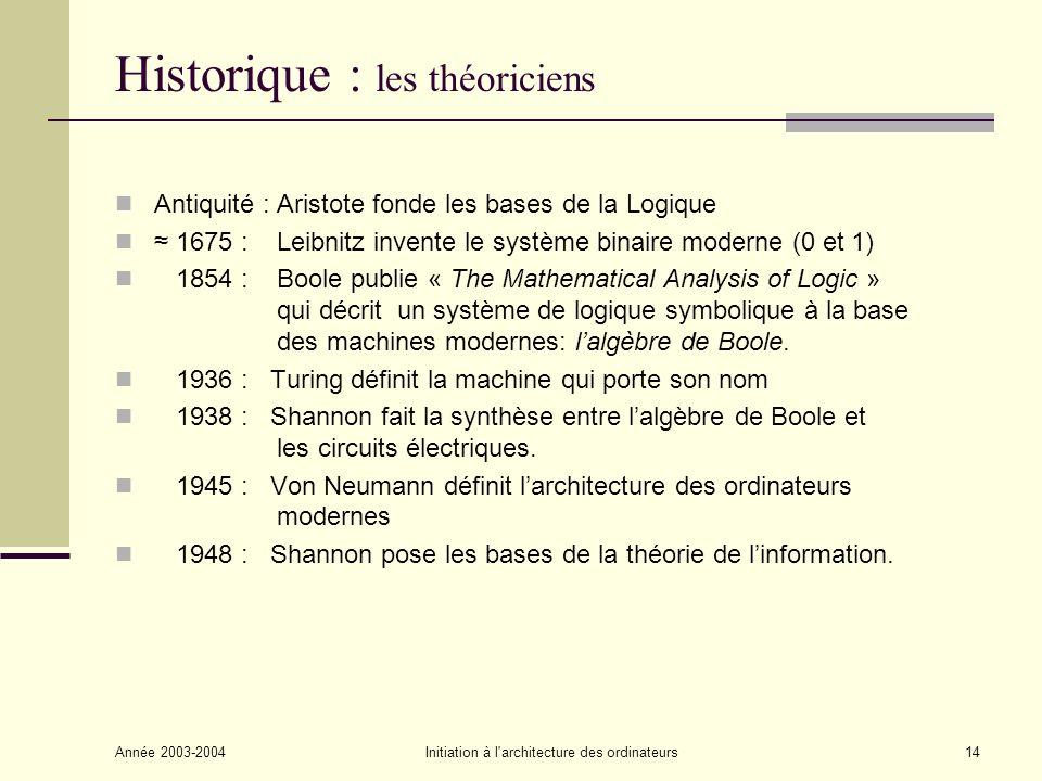 Année 2003-2004Initiation à l'architecture des ordinateurs14 Historique : les théoriciens Antiquité : Aristote fonde les bases de la Logique 1675 : Le