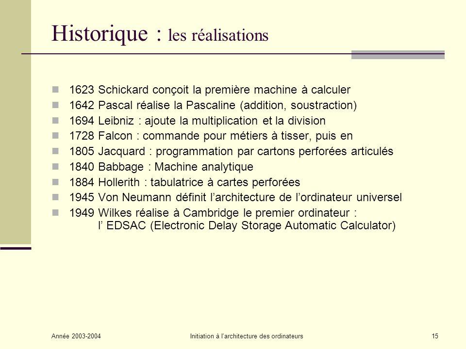 Année 2003-2004Initiation à l'architecture des ordinateurs15 Historique : les réalisations 1623 Schickard conçoit la première machine à calculer 1642