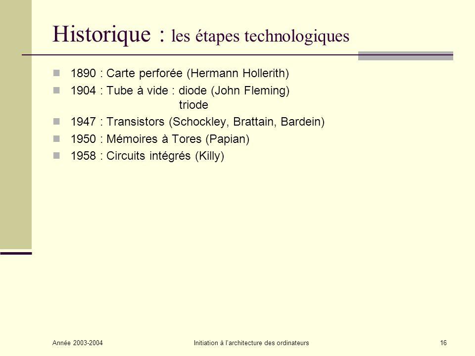 Année 2003-2004Initiation à l'architecture des ordinateurs16 Historique : les étapes technologiques 1890 : Carte perforée (Hermann Hollerith) 1904 : T