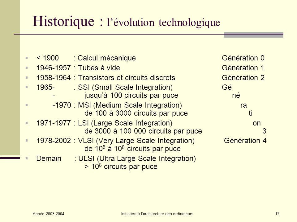 Année 2003-2004Initiation à l'architecture des ordinateurs17 Historique : lévolution technologique < 1900 : Calcul mécanique Génération 0 1946-1957 :