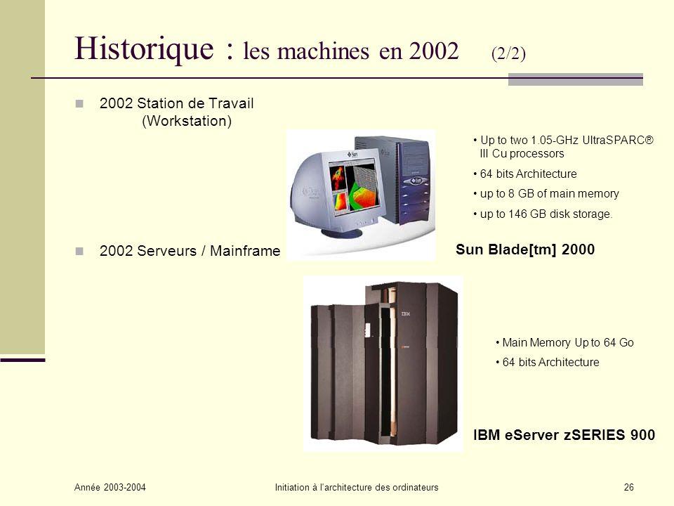 Année 2003-2004Initiation à l'architecture des ordinateurs26 Historique : les machines en 2002 (2/2) 2002 Station de Travail (Workstation) 2002 Serveu