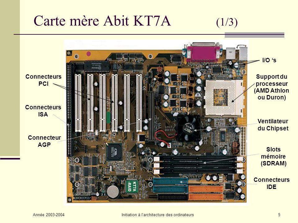 Année 2003-2004Initiation à l'architecture des ordinateurs5 Carte mère Abit KT7A (1/3) Support du processeur (AMD Athlon ou Duron) Slots mémoire (SDRA