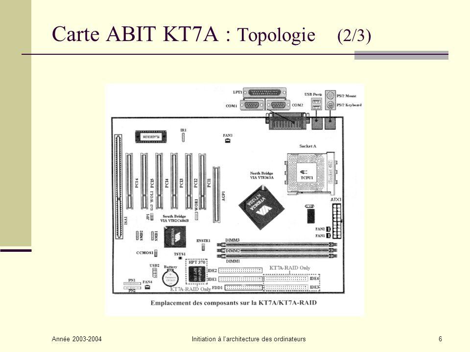Année 2003-2004Initiation à l'architecture des ordinateurs6 Carte ABIT KT7A : Topologie (2/3)