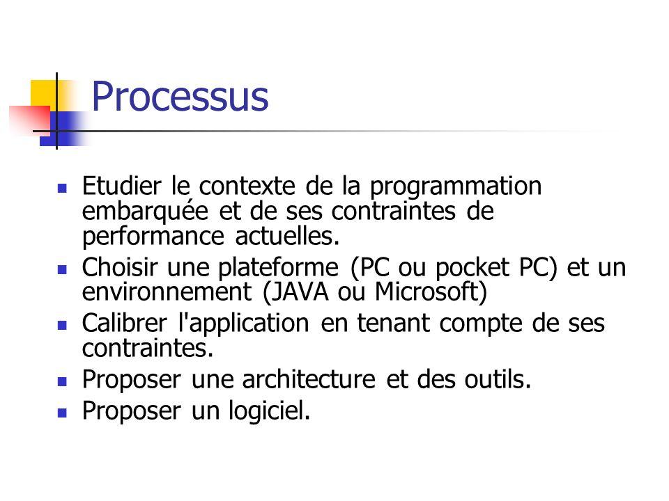 Processus Etudier le contexte de la programmation embarquée et de ses contraintes de performance actuelles. Choisir une plateforme (PC ou pocket PC) e