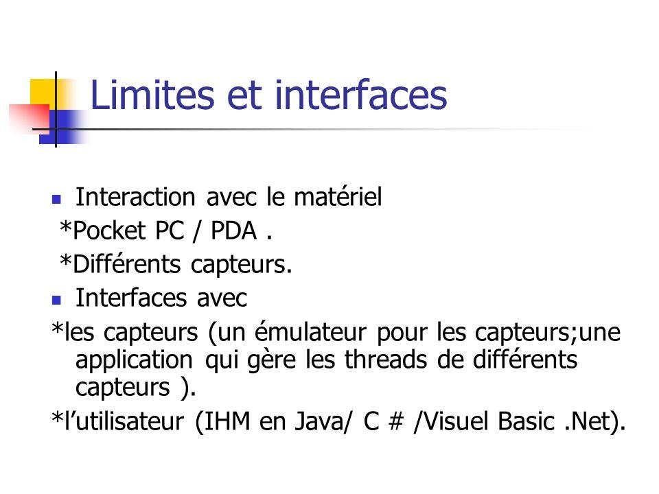 Limites et interfaces Interaction avec le matériel *Pocket PC / PDA. *Différents capteurs. Interfaces avec *les capteurs (un émulateur pour les capteu
