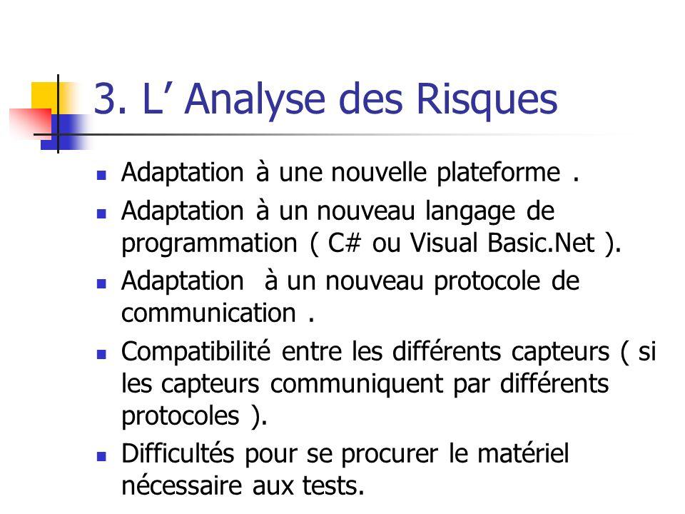 3. L Analyse des Risques Adaptation à une nouvelle plateforme. Adaptation à un nouveau langage de programmation ( C# ou Visual Basic.Net ). Adaptation
