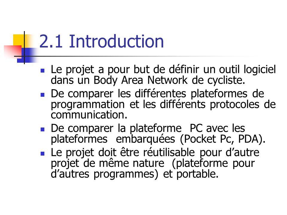 2.1 Introduction Le projet a pour but de définir un outil logiciel dans un Body Area Network de cycliste. De comparer les différentes plateformes de p