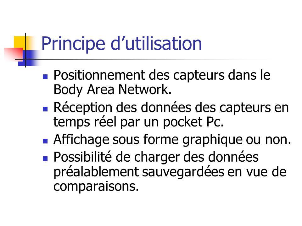 Principe dutilisation Positionnement des capteurs dans le Body Area Network.