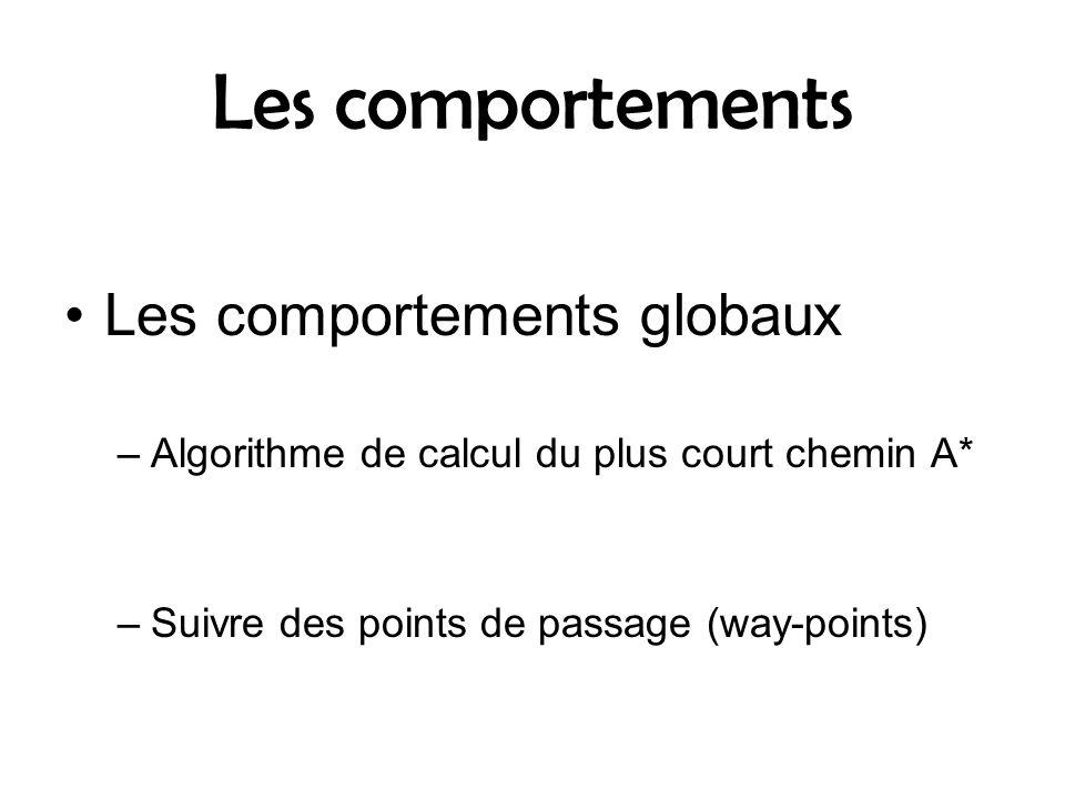 Les comportements Les comportements globaux –Algorithme de calcul du plus court chemin A* –Suivre des points de passage (way-points)