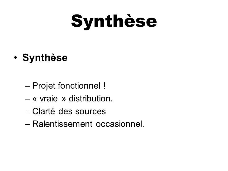 Synthèse –Projet fonctionnel ! –« vraie » distribution. –Clarté des sources –Ralentissement occasionnel.
