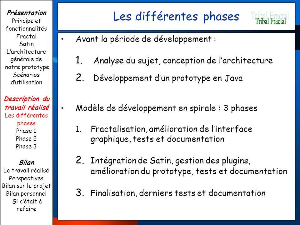 Les différentes phases Modèle de développement en spirale : 3 phases 1.Fractalisation, amélioration de linterface graphique, tests et documentation 2.