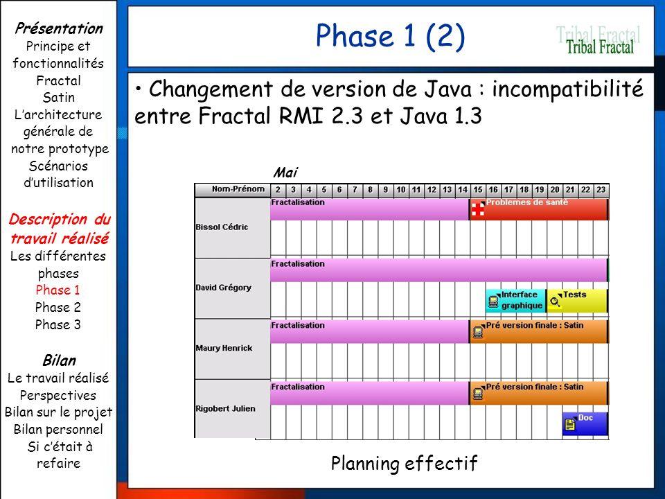 Phase 1 (2) Planning effectif Changement de version de Java : incompatibilité entre Fractal RMI 2.3 et Java 1.3 Présentation Principe et fonctionnalit