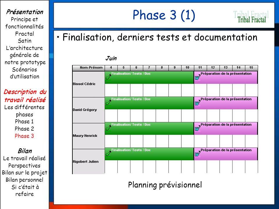 Phase 3 (1) Planning prévisionnel Finalisation, derniers tests et documentation Présentation Principe et fonctionnalités Fractal Satin Larchitecture g