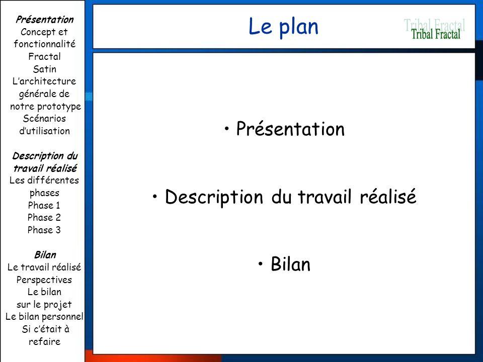 Le plan Présentation Concept et fonctionnalité Fractal Satin Larchitecture générale de notre prototype Scénarios dutilisation Description du travail r