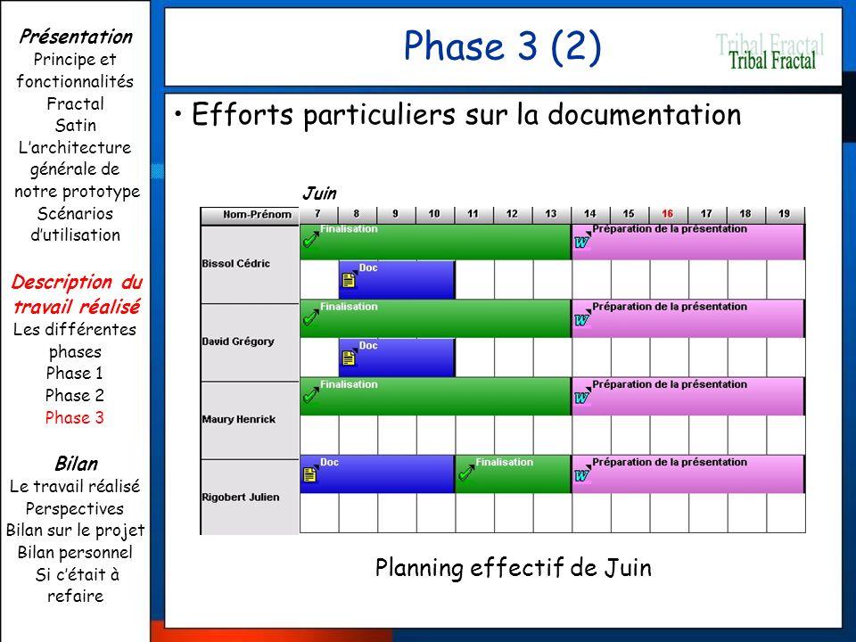 Phase 3 (2) Planning effectif de Juin Présentation Principe et fonctionnalités Fractal Satin Larchitecture générale de notre prototype Scénarios dutil