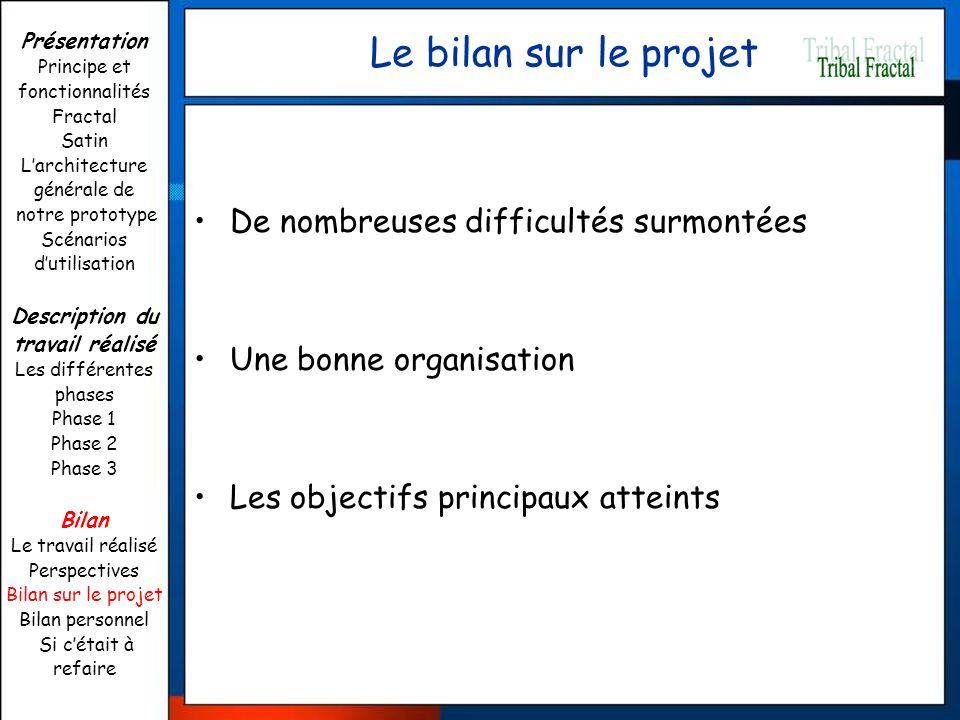 Le bilan sur le projet De nombreuses difficultés surmontées Une bonne organisation Les objectifs principaux atteints Présentation Principe et fonction