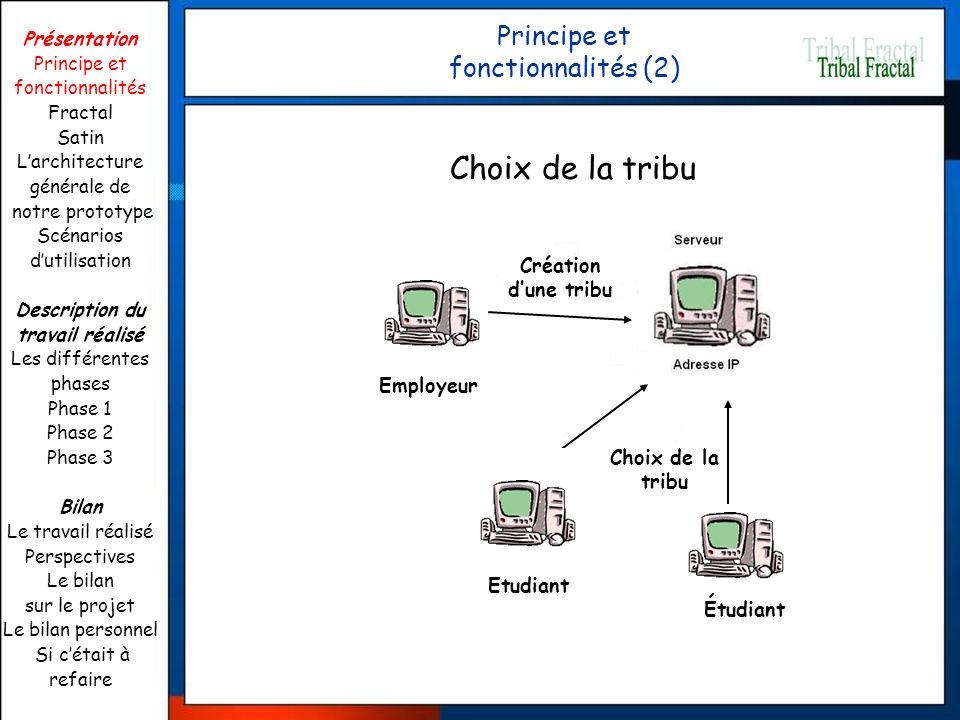 Principe et fonctionnalités (2) Employeur Création dune tribu Étudiant Choix de la tribu Étudiant Présentation Principe et fonctionnalités Fractal Sat