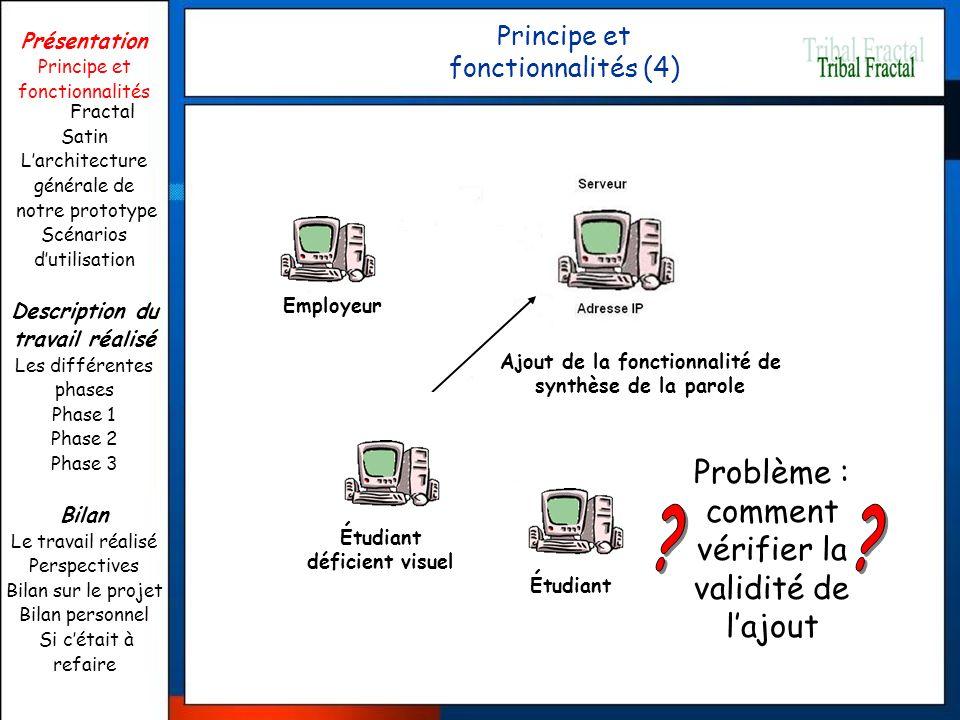 Principe et fonctionnalités (4) Employeur Étudiant déficient visuel Ajout de la fonctionnalité de synthèse de la parole Problème : comment vérifier la