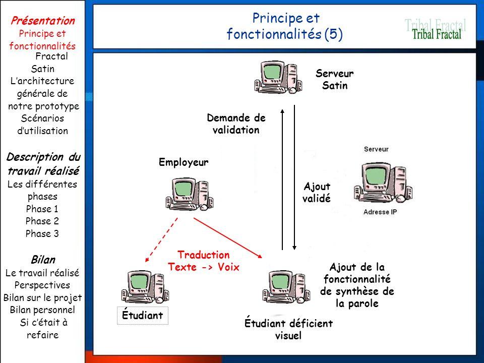 Principe et fonctionnalités (5) Ajout de la fonctionnalité de synthèse de la parole Serveur Satin Demande de validation Ajout validé Employeur Étudian