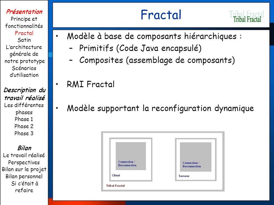 Modèle à base de composants hiérarchiques : –Primitifs (Code Java encapsulé) –Composites (assemblage de composants) RMI Fractal Modèle supportant la r
