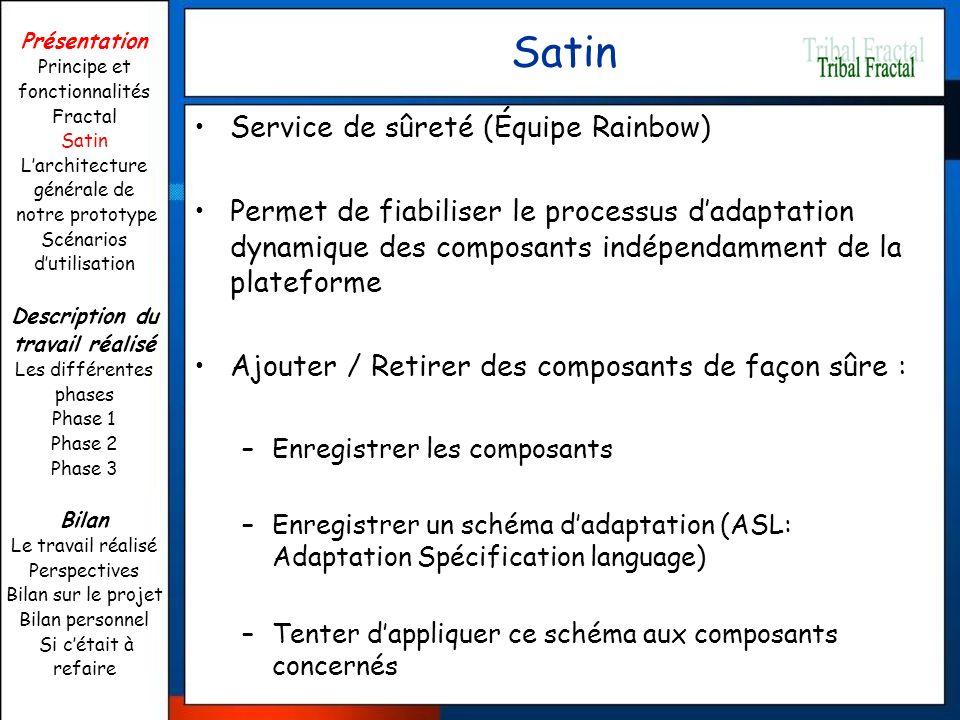 Satin Service de sûreté (Équipe Rainbow) Permet de fiabiliser le processus dadaptation dynamique des composants indépendamment de la plateforme Ajoute