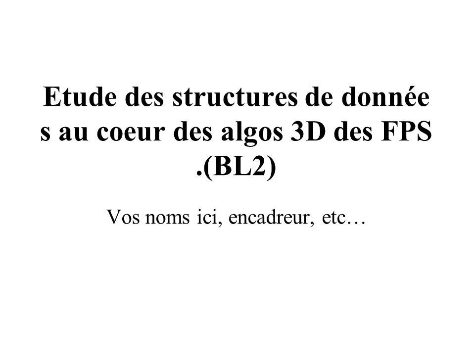 Etude des structures de donnée s au coeur des algos 3D des FPS.(BL2) Vos noms ici, encadreur, etc…