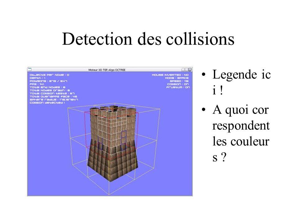Detection des collisions Legende ic i ! A quoi cor respondent les couleur s