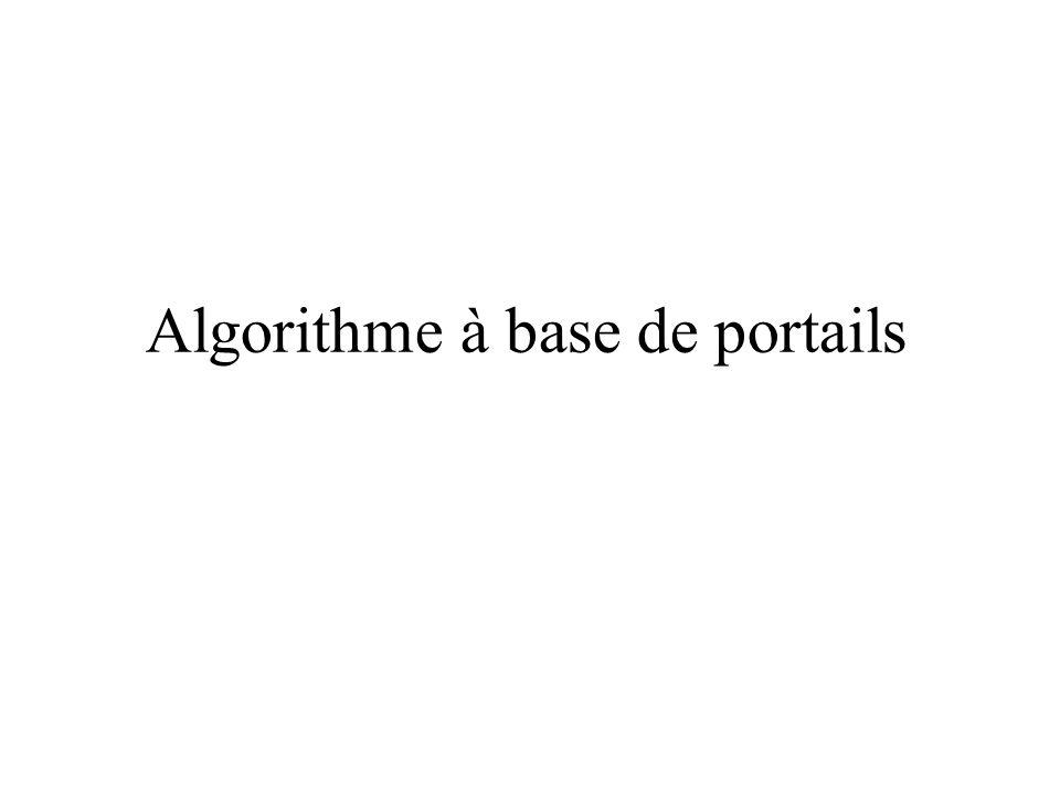 Algorithme à base de portails