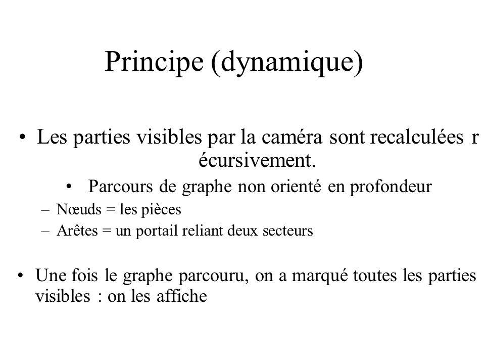 Principe (dynamique) Les parties visibles par la caméra sont recalculées r écursivement.