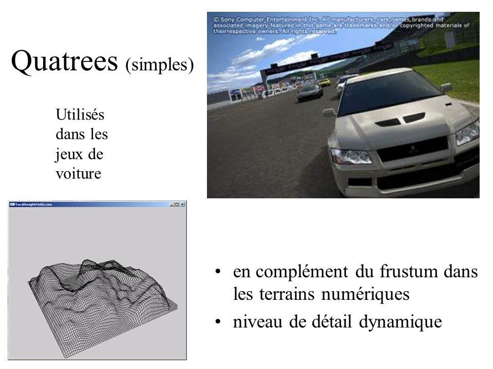 Quatrees (simples) en complément du frustum dans les terrains numériques niveau de détail dynamique Utilisés dans les jeux de voiture