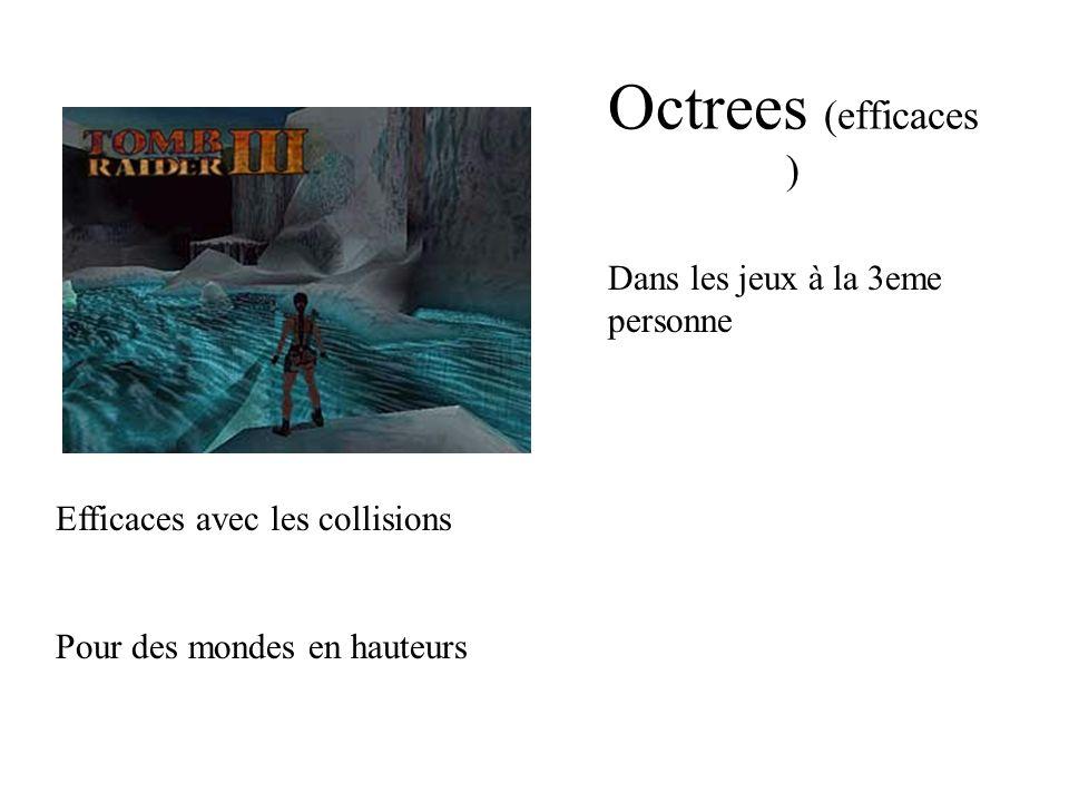 Octrees (efficaces ) Dans les jeux à la 3eme personne Efficaces avec les collisions Pour des mondes en hauteurs