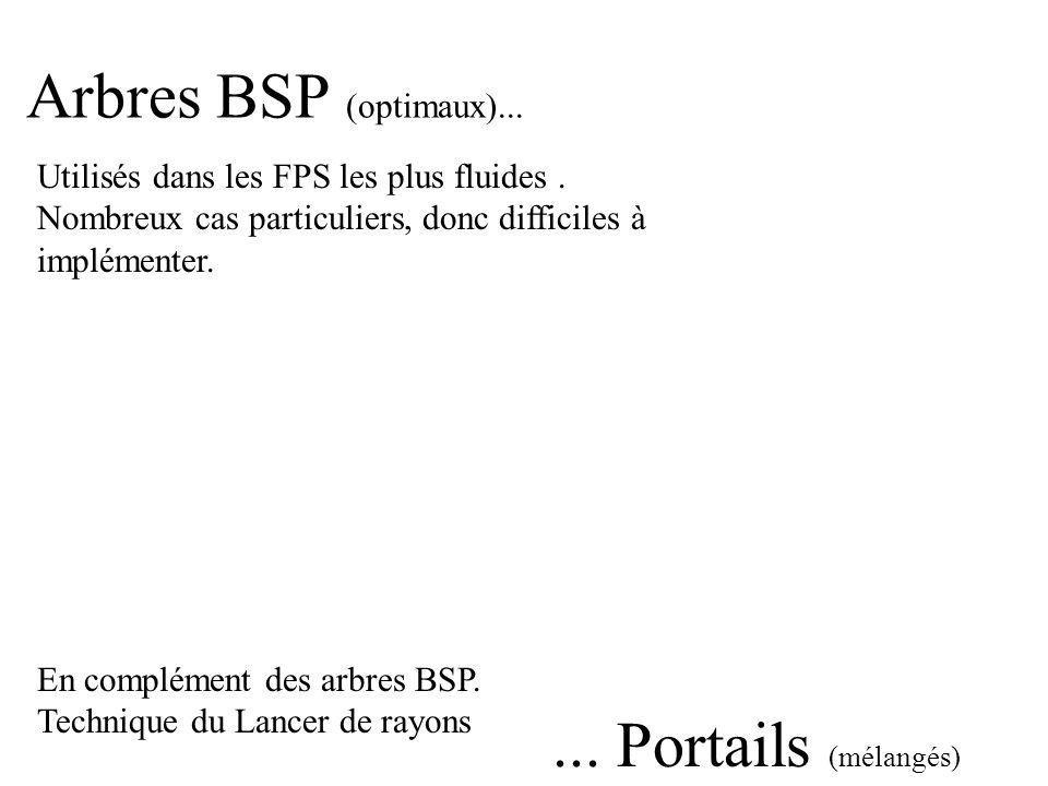 Arbres BSP (optimaux)...... Portails (mélangés) Utilisés dans les FPS les plus fluides.