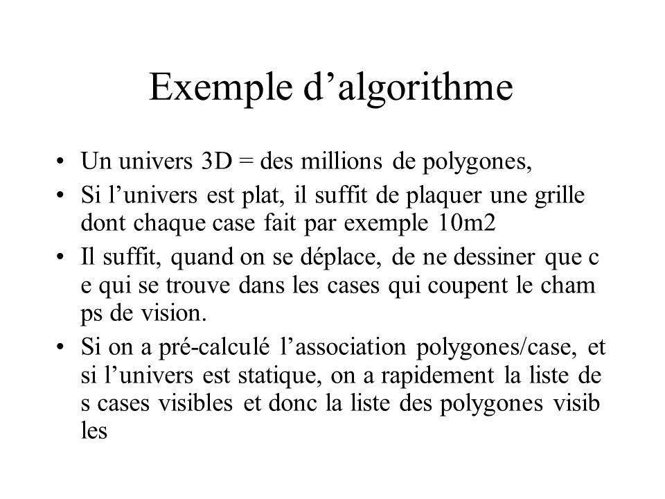 Exemple dalgorithme Un univers 3D = des millions de polygones, Si lunivers est plat, il suffit de plaquer une grille dont chaque case fait par exemple 10m2 Il suffit, quand on se déplace, de ne dessiner que c e qui se trouve dans les cases qui coupent le cham ps de vision.