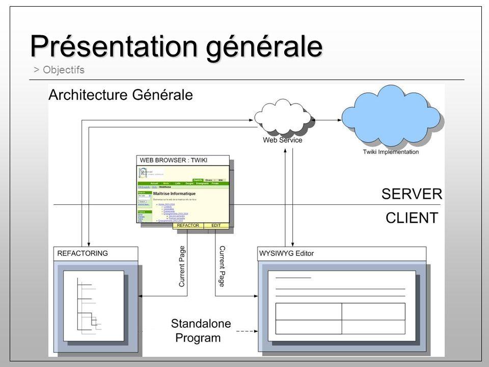 > Rapatriement de topics vers léditeur Application serveur Fichier Java Fichier TWiki (topic)