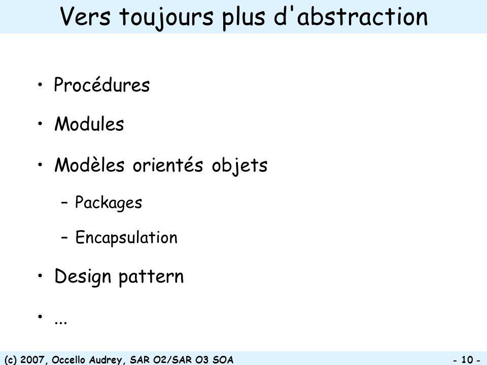 (c) 2007, Occello Audrey, SAR O2/SAR O3 SOA - 10 - Procédures Modules Modèles orientés objets –Packages –Encapsulation Design pattern... Vers toujours